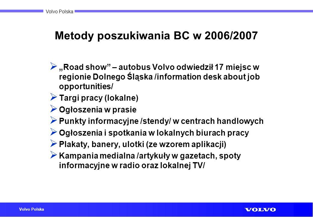 Volvo Polska Metody poszukiwania BC w 2006/2007 Road show – autobus Volvo odwiedził 17 miejsc w regionie Dolnego Śląska /information desk about job op