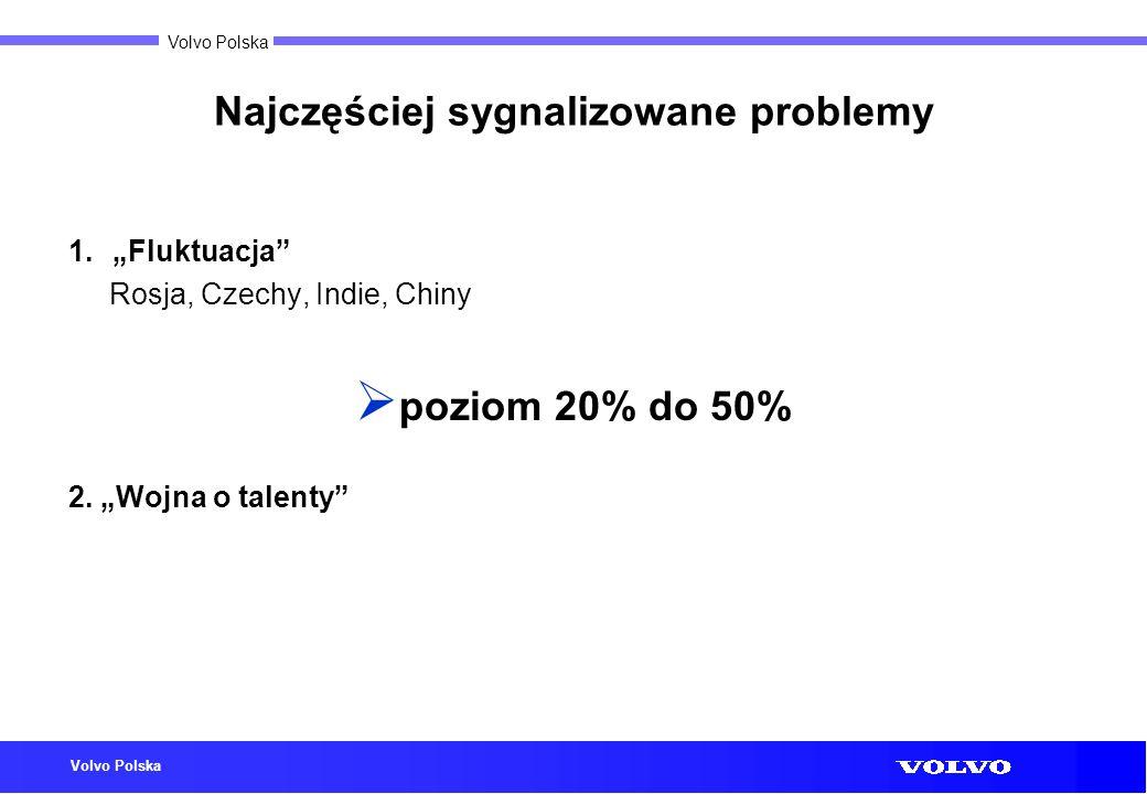 Volvo Polska Najczęściej sygnalizowane problemy 1.Fluktuacja Rosja, Czechy, Indie, Chiny poziom 20% do 50% 2. Wojna o talenty