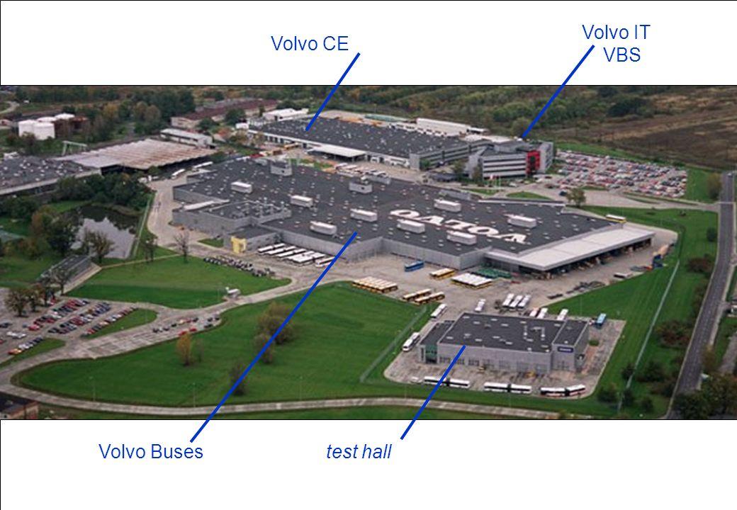 Volvo Polska Volvo CE Volvo Busestest hall Volvo IT VBS