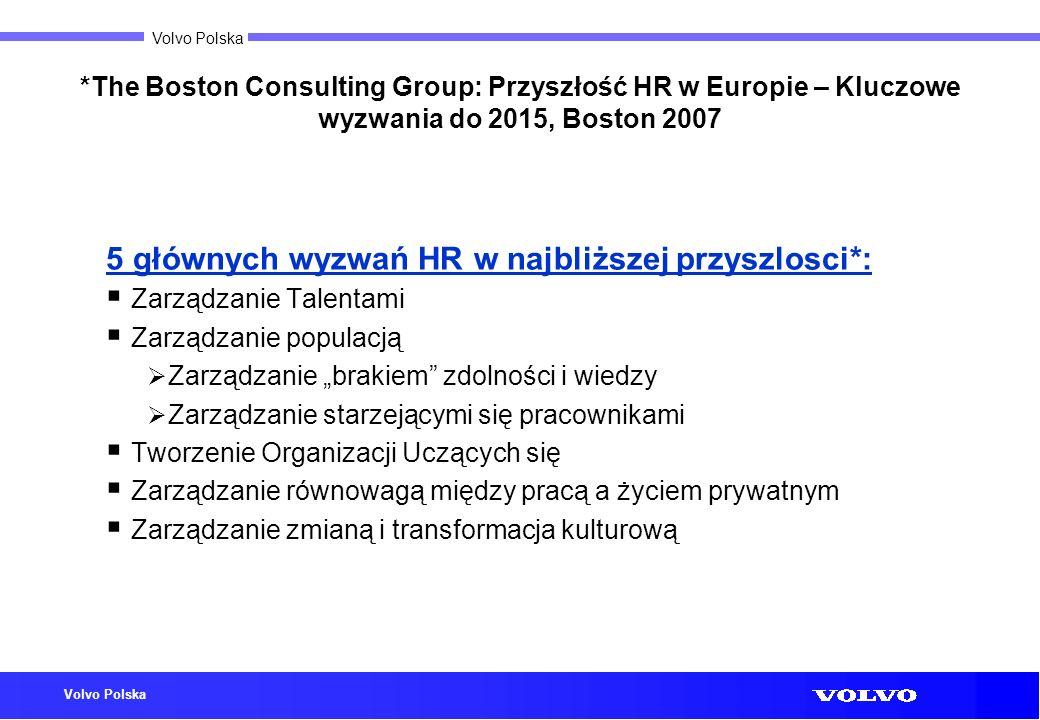 Volvo Polska *The Boston Consulting Group: Przyszłość HR w Europie – Kluczowe wyzwania do 2015, Boston 2007 5 głównych wyzwań HR w najbliższej przyszl