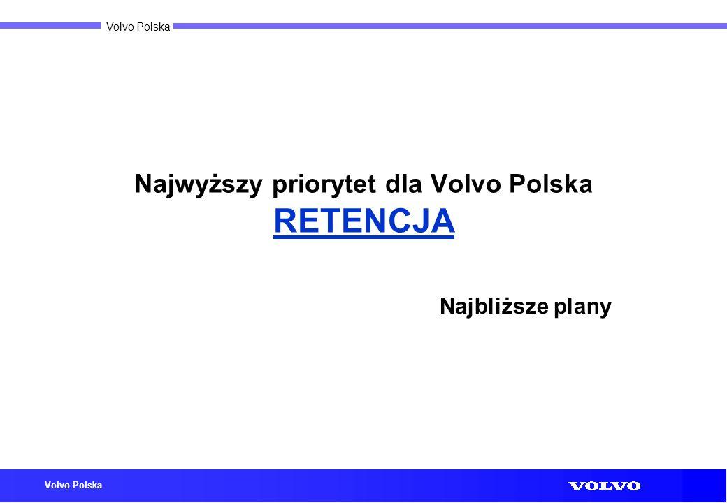 Volvo Polska Najwyższy priorytet dla Volvo Polska RETENCJA Najbliższe plany
