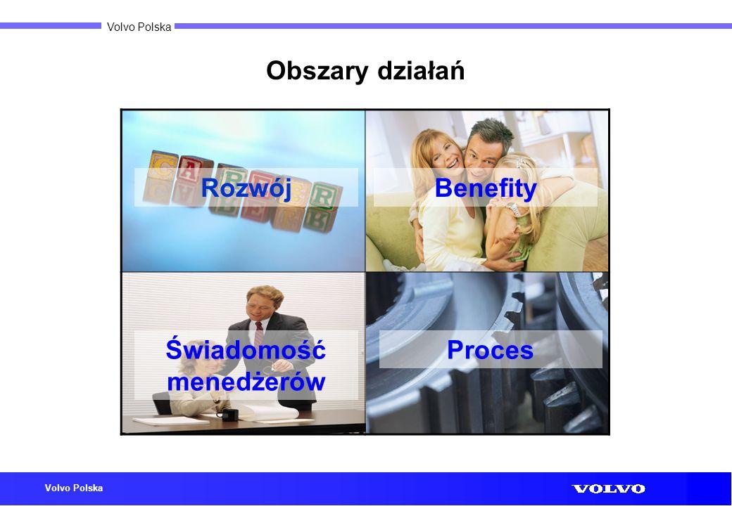 Volvo Polska Obszary działań BenefityRozwój Świadomość menedżerów Proces