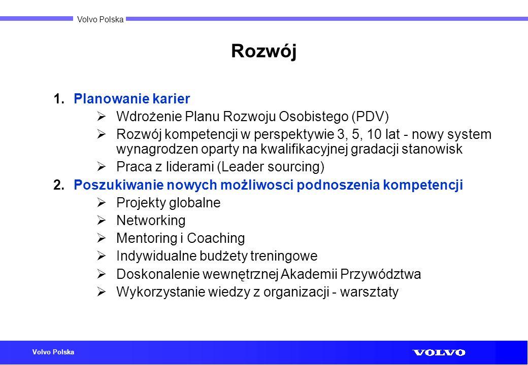 Volvo Polska Rozwój 1.Planowanie karier Wdrożenie Planu Rozwoju Osobistego (PDV) Rozwój kompetencji w perspektywie 3, 5, 10 lat - nowy system wynagrod