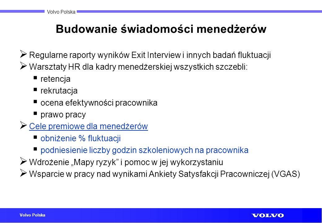 Volvo Polska Budowanie świadomości menedżerów Regularne raporty wyników Exit Interview i innych badań fluktuacji Warsztaty HR dla kadry menedżerskiej