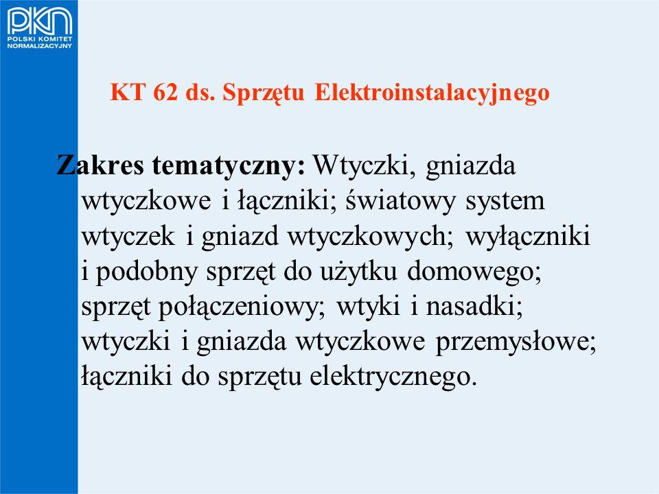 KT 62 ds. Sprzętu Elektroinstalacyjnego Zakres tematyczny: Wtyczki, gniazda wtyczkowe i łączniki; światowy system wtyczek i gniazd wtyczkowych; wyłącz
