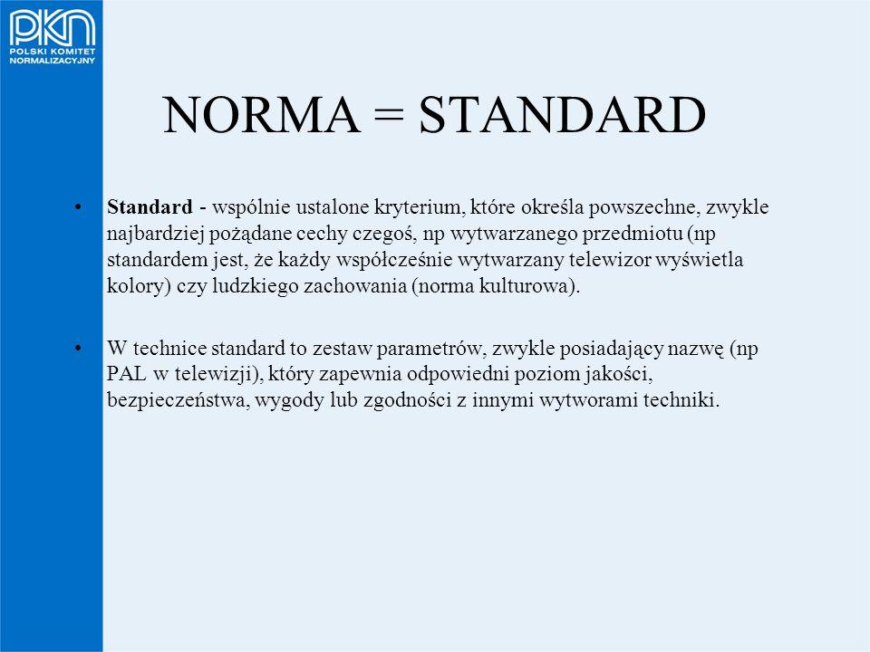 NORMA = STANDARD Standard - wspólnie ustalone kryterium, które określa powszechne, zwykle najbardziej pożądane cechy czegoś, np wytwarzanego przedmiot