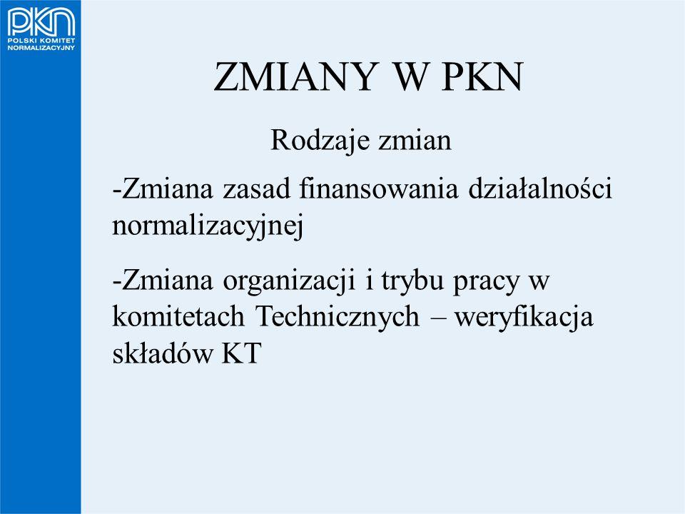 KT 55 ds.Instalacji Elektrycznych i Ochrony Odgromowej Obiektów Budowlanych Przewodniczący: prof.