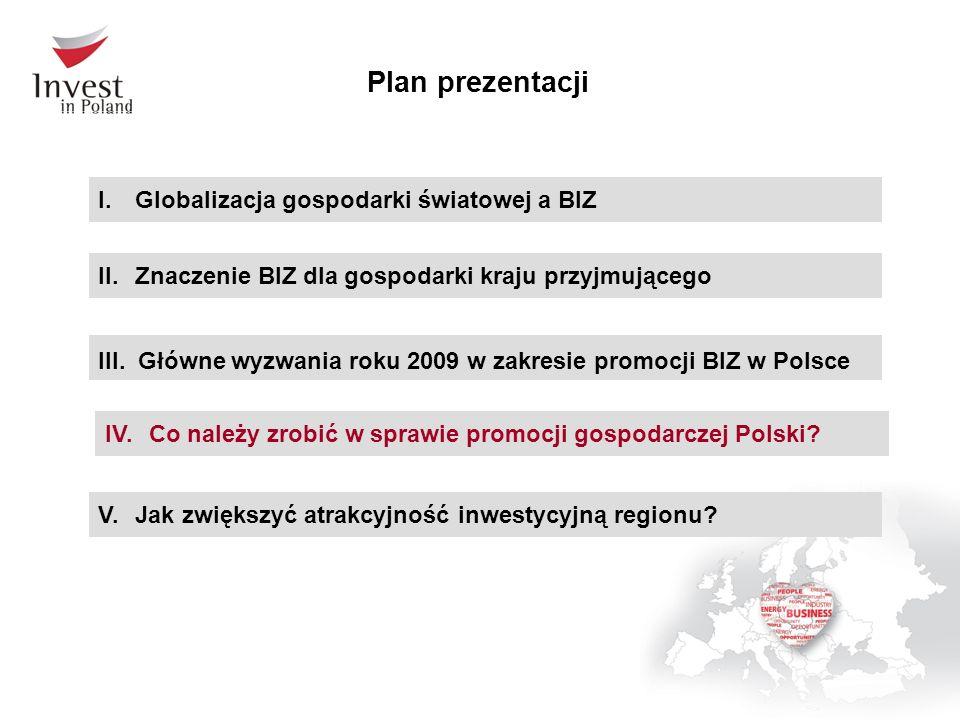 Plan prezentacji I.Globalizacja gospodarki światowej a BIZ II.Znaczenie BIZ dla gospodarki kraju przyjmującego III. Główne wyzwania roku 2009 w zakres