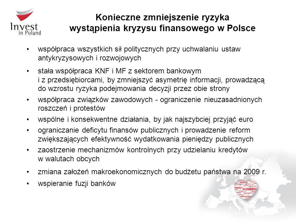 Konieczne zmniejszenie ryzyka wystąpienia kryzysu finansowego w Polsce współpraca wszystkich sił politycznych przy uchwalaniu ustaw antykryzysowych i