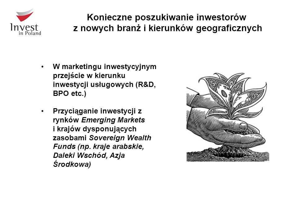 Konieczne poszukiwanie inwestorów z nowych branż i kierunków geograficznych W marketingu inwestycyjnym przejście w kierunku inwestycji usługowych (R&D, BPO etc.) Przyciąganie inwestycji z rynków Emerging Markets i krajów dysponujących zasobami Sovereign Wealth Funds (np.
