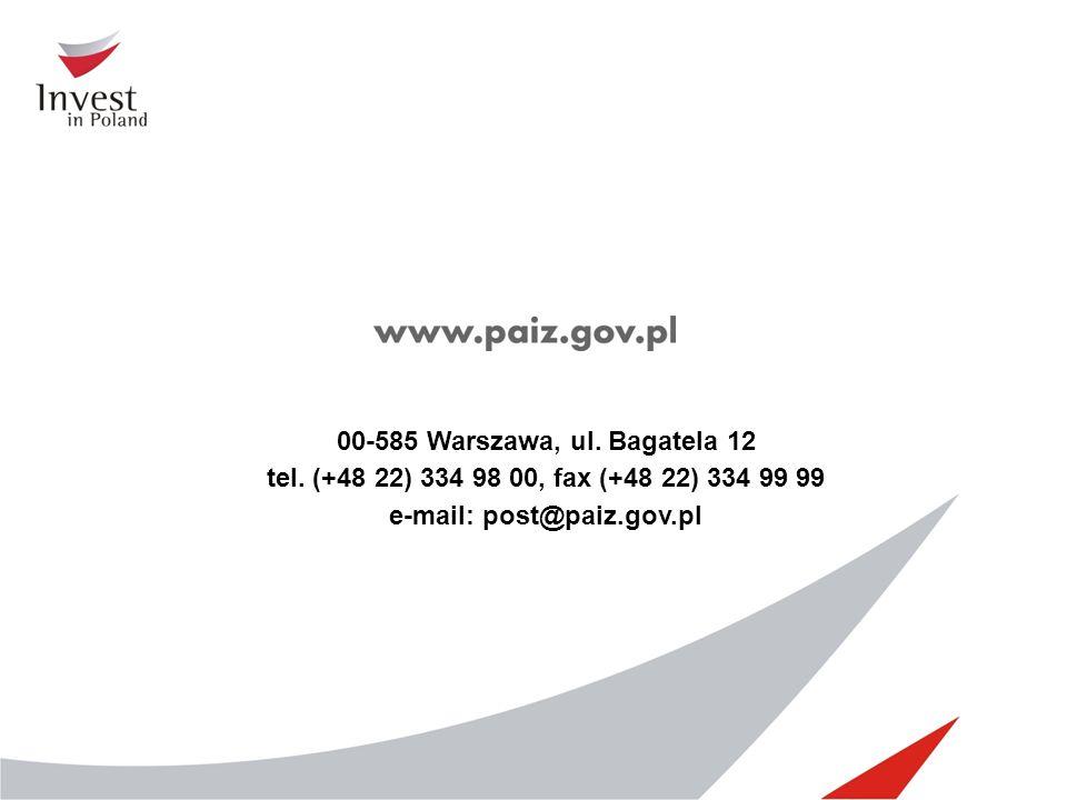 00-585 Warszawa, ul.Bagatela 12 tel.