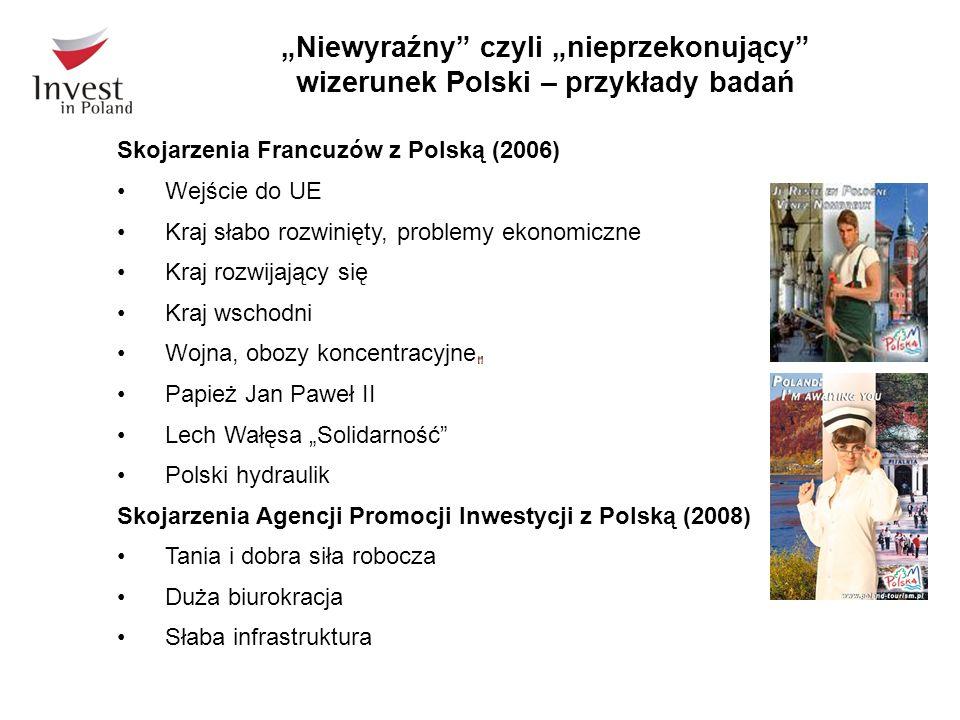 Niewyraźny czyli nieprzekonujący wizerunek Polski – przykłady badań Skojarzenia Francuzów z Polską (2006) Wejście do UE Kraj słabo rozwinięty, problemy ekonomiczne Kraj rozwijający się Kraj wschodni Wojna, obozy koncentracyjne Papież Jan Paweł II Lech Wałęsa Solidarność Polski hydraulik Skojarzenia Agencji Promocji Inwestycji z Polską (2008) Tania i dobra siła robocza Duża biurokracja Słaba infrastruktura