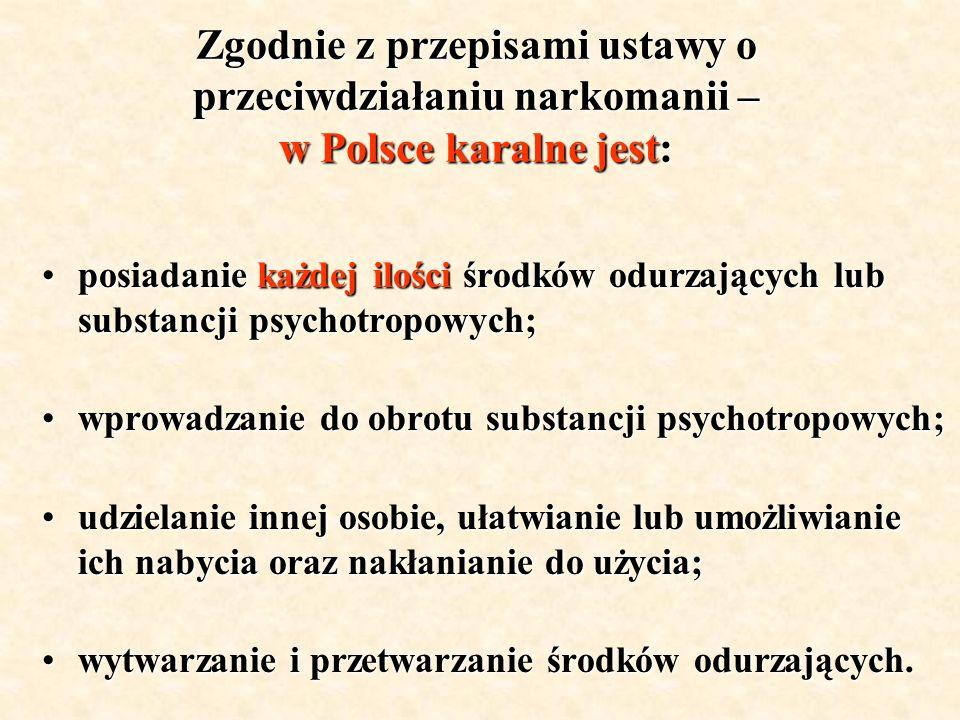 Zgodnie z przepisami ustawy o przeciwdziałaniu narkomanii – w Polsce karalne jest: posiadanie każdej ilości środków odurzających lub substancji psycho