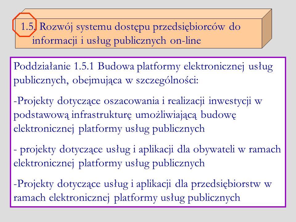 Poddziałanie 1.5.1 Budowa platformy elektronicznej usług publicznych, obejmująca w szczególności: -Projekty dotyczące oszacowania i realizacji inwesty