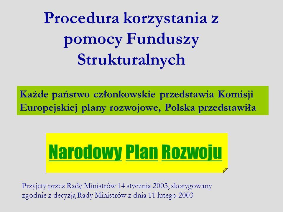 Procedura korzystania z pomocy Funduszy Strukturalnych Każde państwo członkowskie przedstawia Komisji Europejskiej plany rozwojowe, Polska przedstawił