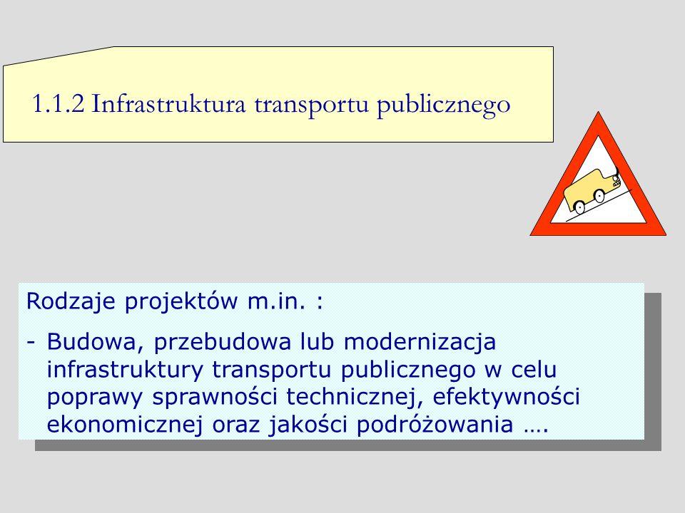 1.1.2 Infrastruktura transportu publicznego Rodzaje projektów: -Budowa, przebudowa lub modernizacja odcinków, dróg, węzłów i skrzyżowań, rond celem m.
