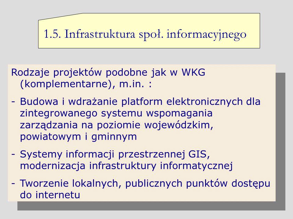 1.5. Infrastruktura społ. informacyjnego Rodzaje projektów: -Budowa, przebudowa lub m -odernizacja odcinków, dróg, węzłów i skrzyżowań, rond celem m.i