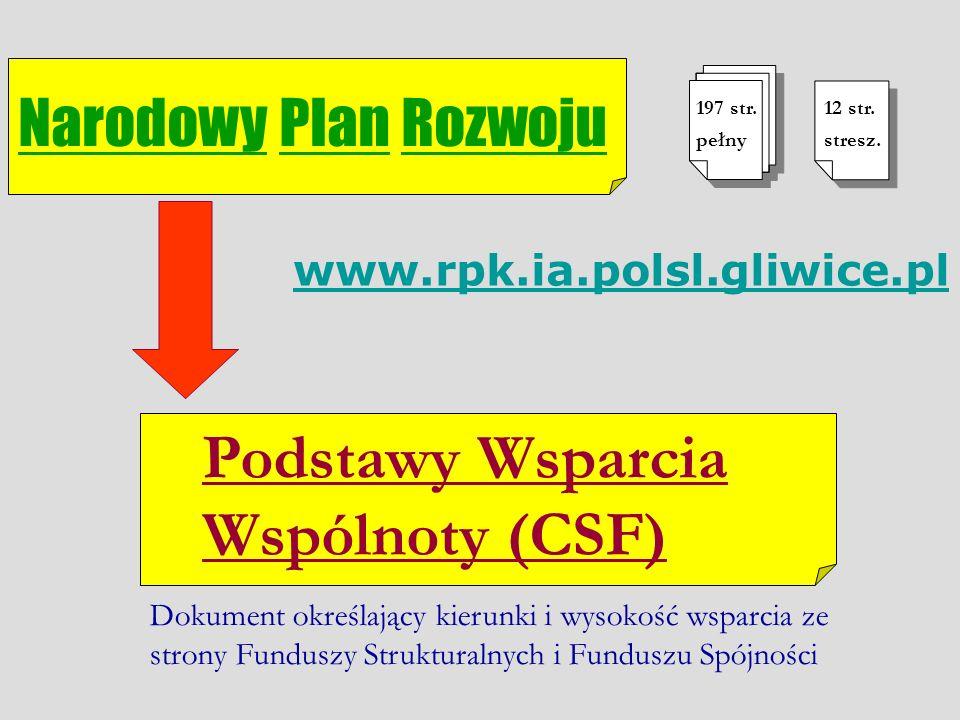 Podstawy Wsparcia Wspólnoty (CSF) Dokument określający kierunki i wysokość wsparcia ze strony Funduszy Strukturalnych i Funduszu Spójności 197 str. pe