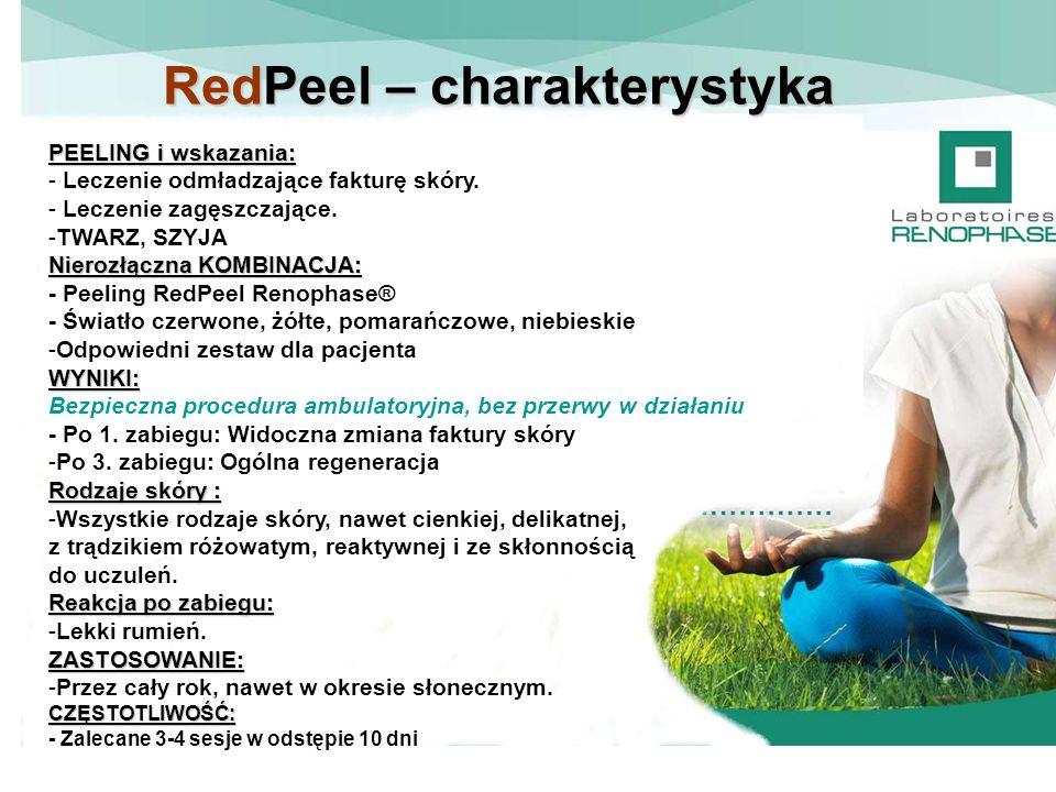 RedPeel – charakterystyka PEELING i wskazania: - Leczenie odmładzające fakturę skóry. - Leczenie zagęszczające. -TWARZ, SZYJA Nierozłączna KOMBINACJA: