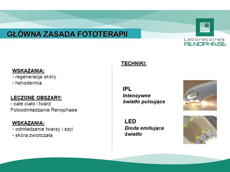 GŁÓWNA ZASADA FOTOTERAPII WSKAZANIA: WSKAZANIA: - regeneracja skóry - heliodermia LECZONE OBSZARY: LECZONE OBSZARY: - całe ciało i twarz Fotoodmładzan