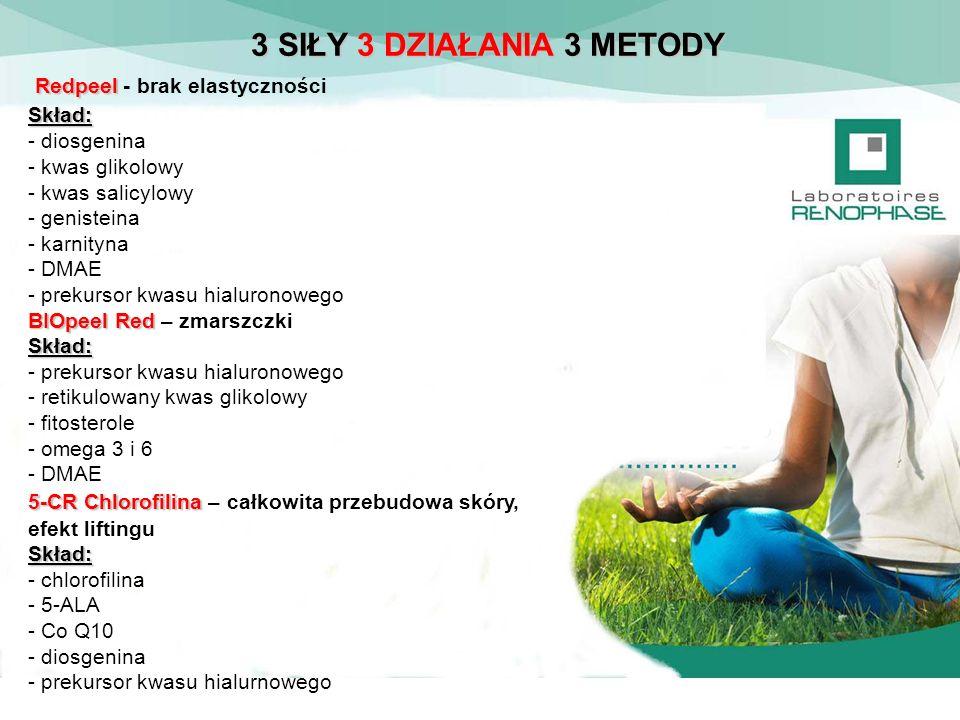 REZULTATY- PO 5 ZABIEAGACH