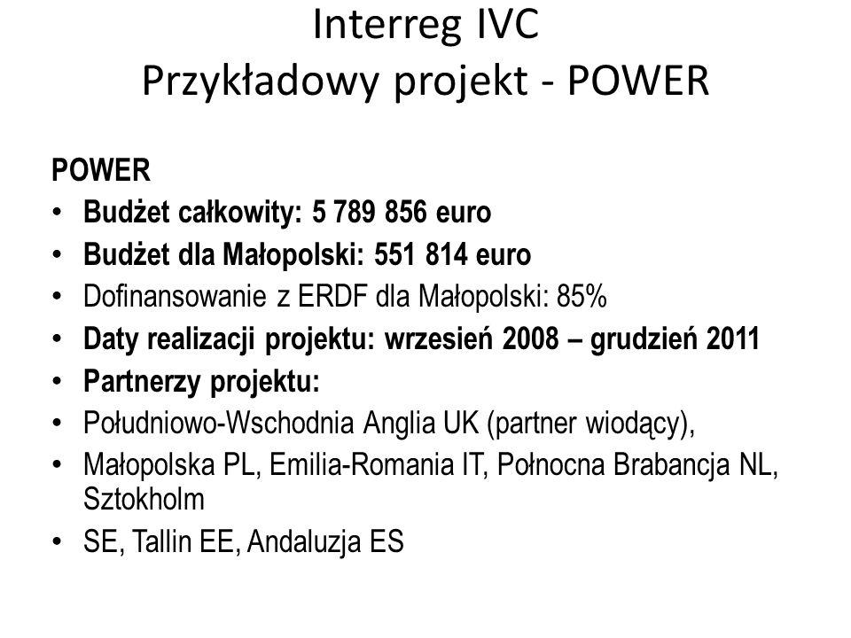 Interreg IVC Przykładowy projekt - POWER POWER Budżet całkowity: 5 789 856 euro Budżet dla Małopolski: 551 814 euro Dofinansowanie z ERDF dla Małopols