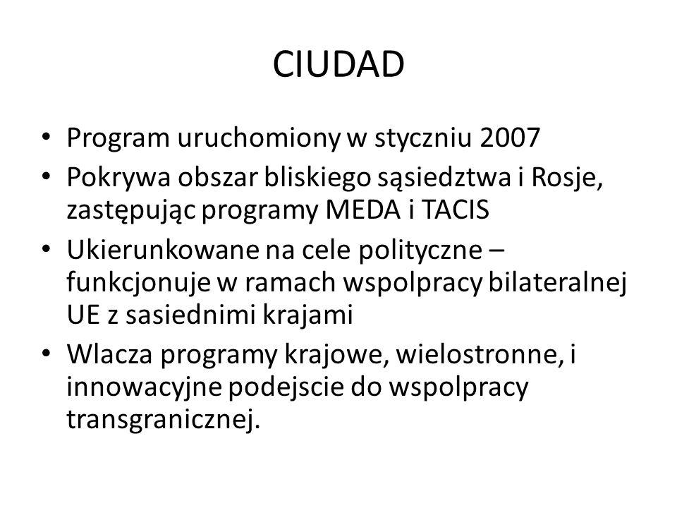 CIUDAD Program uruchomiony w styczniu 2007 Pokrywa obszar bliskiego sąsiedztwa i Rosje, zastępując programy MEDA i TACIS Ukierunkowane na cele polityc