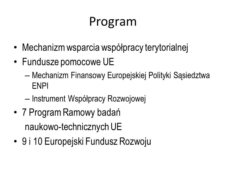 Program Mechanizm wsparcia współpracy terytorialnej Fundusze pomocowe UE – Mechanizm Finansowy Europejskiej Polityki Sąsiedztwa ENPI – Instrument Wspó