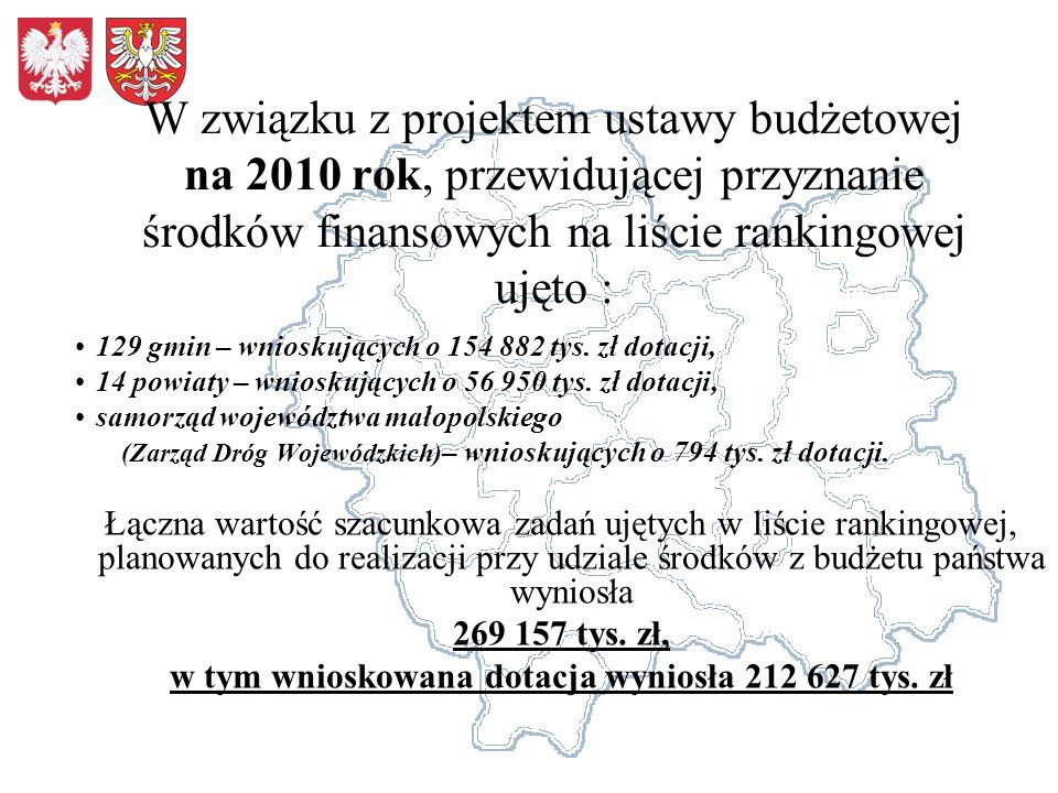 W związku z projektem ustawy budżetowej na 2010 rok, przewidującej przyznanie środków finansowych na liście rankingowej ujęto : 129 gmin – wnioskujący