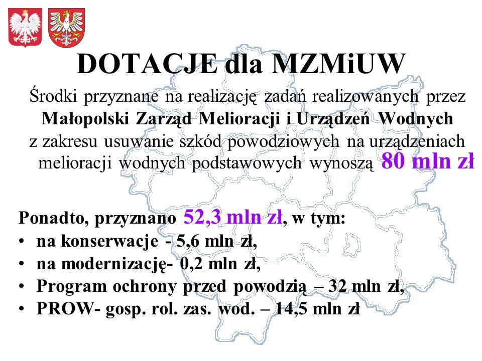 DOTACJE dla MZMiUW Środki przyznane na realizację zadań realizowanych przez Małopolski Zarząd Melioracji i Urządzeń Wodnych z zakresu usuwanie szkód p