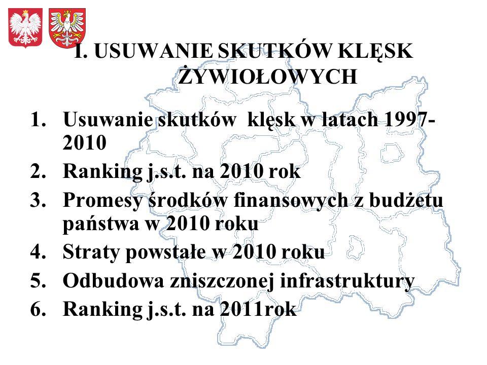 I.USUWANIE SKUTKÓW KLĘSK ŻYWIOŁOWYCH 1.Usuwanie skutków klęsk w latach 1997- 2010 2.Ranking j.s.t.