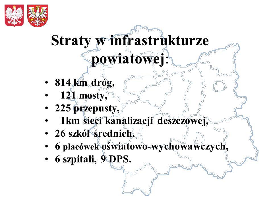 Straty w infrastrukturze powiatowej: 814 km dróg, 121 mosty, 225 przepusty, 1km sieci kanalizacji deszczowej, 26 szkół średnich, 6 placówek oświatowo-