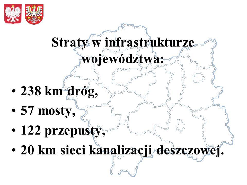 Straty w infrastrukturze województwa: 238 km dróg, 57 mosty, 122 przepusty, 20 km sieci kanalizacji deszczowej.