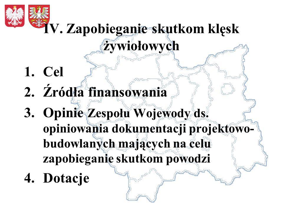 DOTACJE dla MZMiUW Środki przyznane na realizację zadań realizowanych przez Małopolski Zarząd Melioracji i Urządzeń Wodnych z zakresu usuwanie szkód powodziowych na urządzeniach melioracji wodnych podstawowych wynoszą 80 mln zł Ponadto, przyznano 52,3 mln zł, w tym: na konserwacje - 5,6 mln zł, na modernizację- 0,2 mln zł, Program ochrony przed powodzią – 32 mln zł, PROW- gosp.