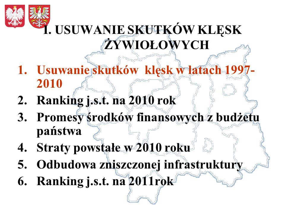 Razem 175 spośród 182 gmin