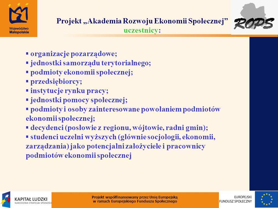 Projekt Akademia Rozwoju Ekonomii Społecznej uczestnicy: organizacje pozarządowe; jednostki samorządu terytorialnego; podmioty ekonomii społecznej; pr