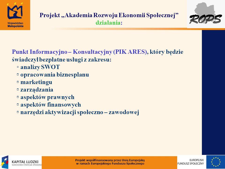 Punkt Informacyjno – Konsultacyjny (PIK ARES), który będzie świadczył bezpłatne usługi z zakresu: analizy SWOT opracowania biznesplanu marketingu zarządzania aspektów prawnych aspektów finansowych narzędzi aktywizacji społeczno – zawodowej Projekt Akademia Rozwoju Ekonomii Społecznej działania: Projekt współfinansowany przez Unię Europejską w ramach Europejskiego Funduszu Społecznego