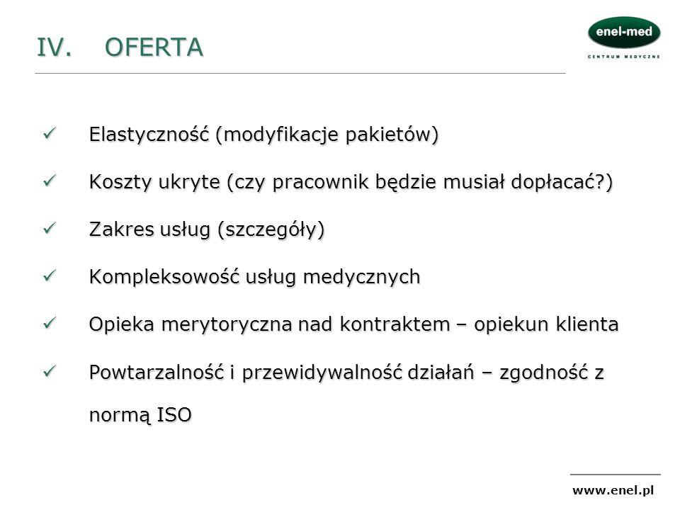 www.enel.pl IV.OFERTA Elastyczność (modyfikacje pakietów) Elastyczność (modyfikacje pakietów) Koszty ukryte (czy pracownik będzie musiał dopłacać?) Ko