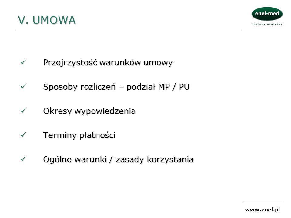 www.enel.pl Przejrzystość warunków umowy Przejrzystość warunków umowy Sposoby rozliczeń – podział MP / PU Sposoby rozliczeń – podział MP / PU Okresy w