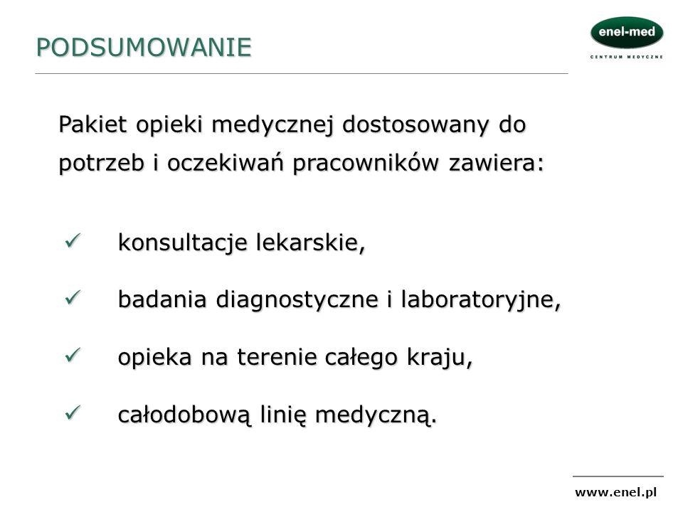 www.enel.pl PODSUMOWANIE konsultacje lekarskie, konsultacje lekarskie, badania diagnostyczne i laboratoryjne, badania diagnostyczne i laboratoryjne, o