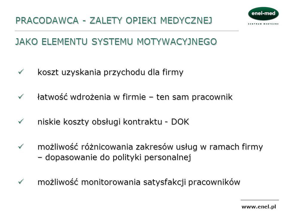 www.enel.pl PRACODAWCA - ZALETY OPIEKI MEDYCZNEJ JAKO ELEMENTU SYSTEMU MOTYWACYJNEGO koszt uzyskania przychodu dla firmy koszt uzyskania przychodu dla