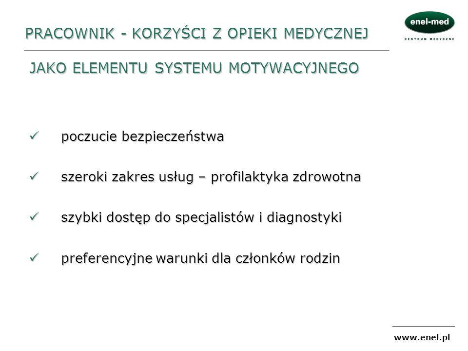 www.enel.pl PRACOWNIK - KORZYŚCI Z OPIEKI MEDYCZNEJ JAKO ELEMENTU SYSTEMU MOTYWACYJNEGO poczucie bezpieczeństwa poczucie bezpieczeństwa szeroki zakres