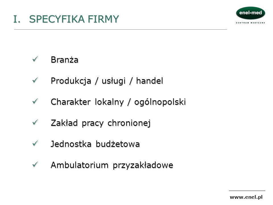 www.enel.pl I.SPECYFIKA FIRMY Branża Branża Produkcja / usługi / handel Produkcja / usługi / handel Charakter lokalny / ogólnopolski Charakter lokalny