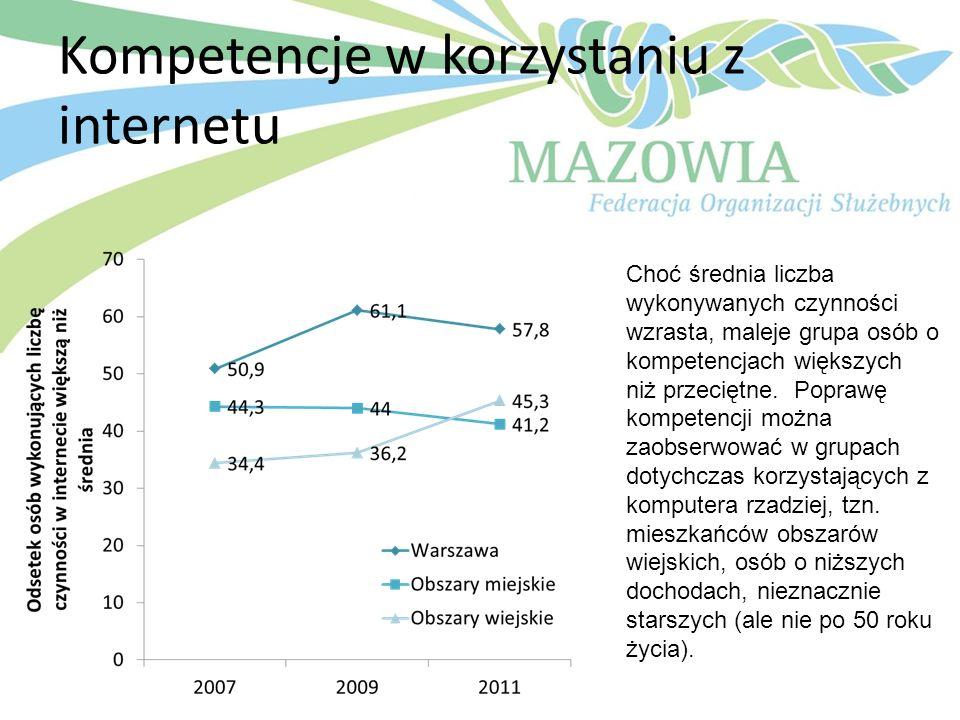 -16- Choć średnia liczba wykonywanych czynności wzrasta, maleje grupa osób o kompetencjach większych niż przeciętne. Poprawę kompetencji można zaobser
