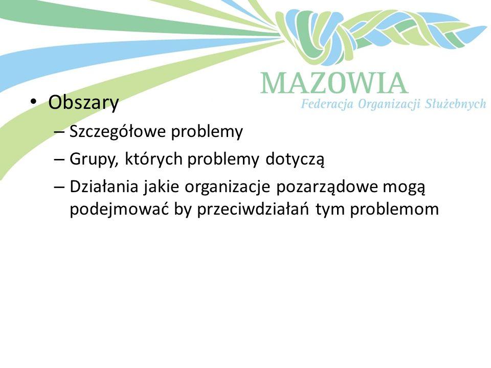 Obszary – Szczegółowe problemy – Grupy, których problemy dotyczą – Działania jakie organizacje pozarządowe mogą podejmować by przeciwdziałań tym probl