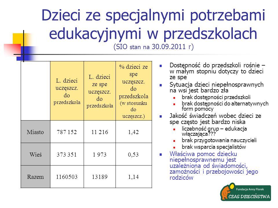 Dzieci ze specjalnymi potrzebami edukacyjnymi w przedszkolach (SIO stan na 30.09.2011 r) L. dzieci uczęszcz. do przedszkola L. dzieci ze spe uczęszcz.