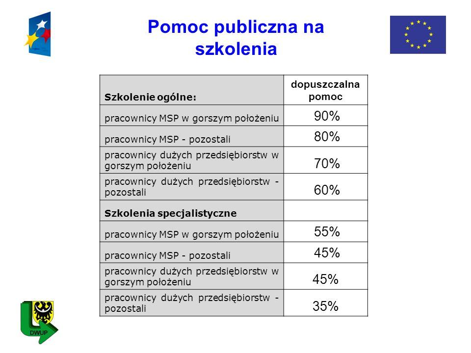 Punkt informacyjny EFS: Dolnośląski Wojewódzki Urząd Pracy w Wałbrzychu – Filia we Wrocławiu Ul.