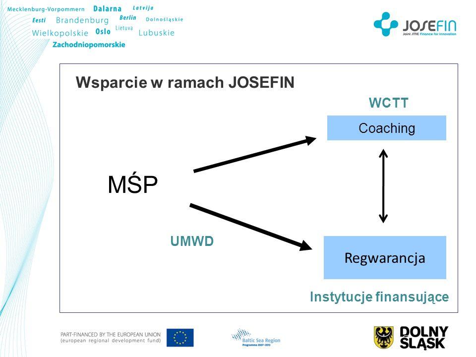 Wsparcie w ramach JOSEFIN Coaching Regwarancja UMWD WCTT Instytucje finansujące MŚP