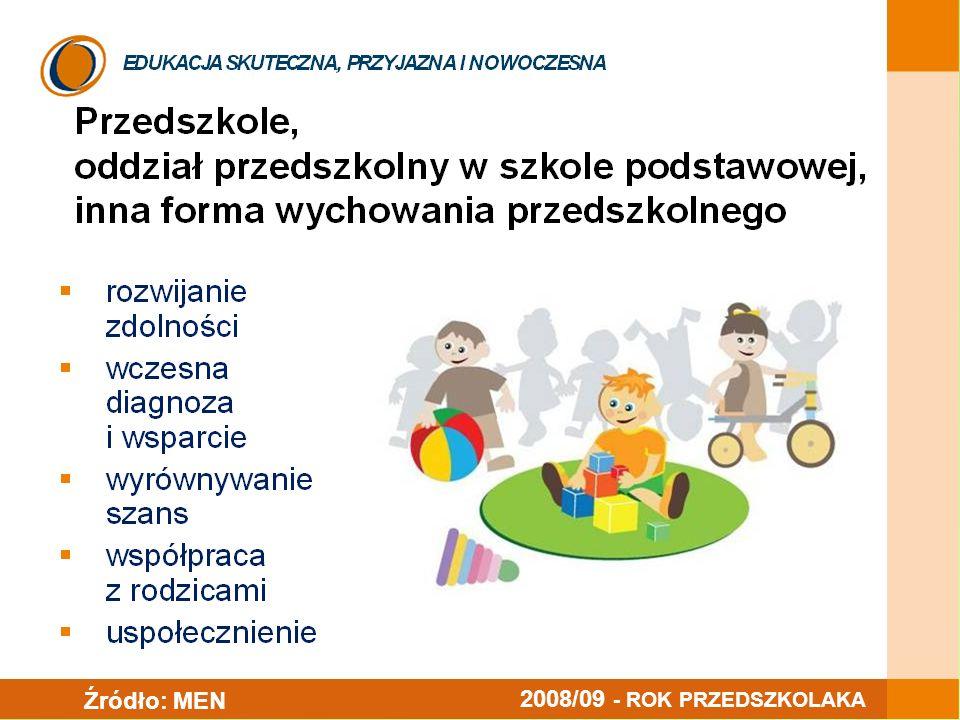 Kierunek działań w Gdańskim Okienku Przedszkolnym w SP 15 Główne: 1.