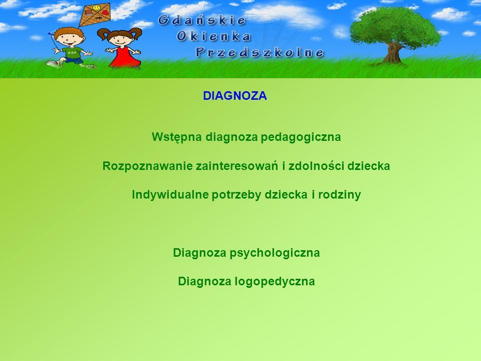 DIAGNOZA Wstępna diagnoza pedagogiczna Rozpoznawanie zainteresowań i zdolności dziecka Indywidualne potrzeby dziecka i rodziny Diagnoza psychologiczna